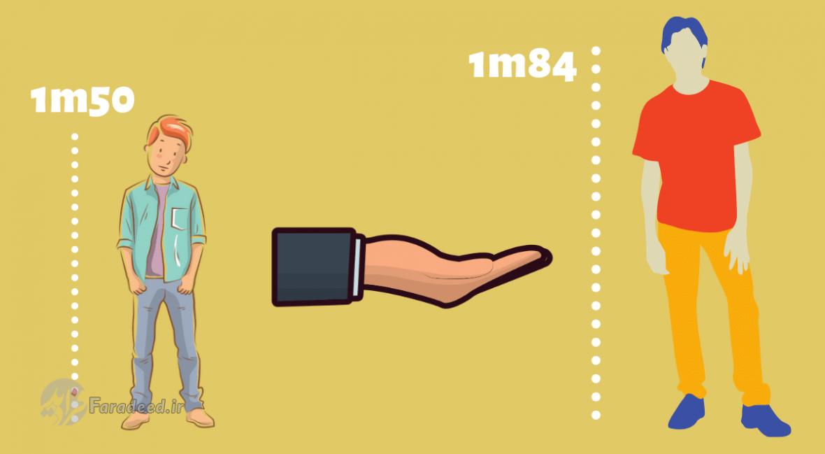 چگونه قد بلند شویم؟ ، راه های ساده و مهم برای افزایش قد به صورت طبیعی